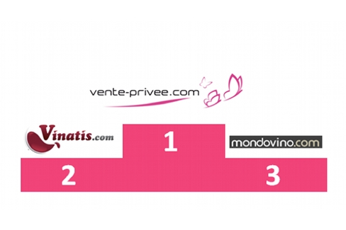 vinexpo vente priv meilleur site de vente de vin. Black Bedroom Furniture Sets. Home Design Ideas